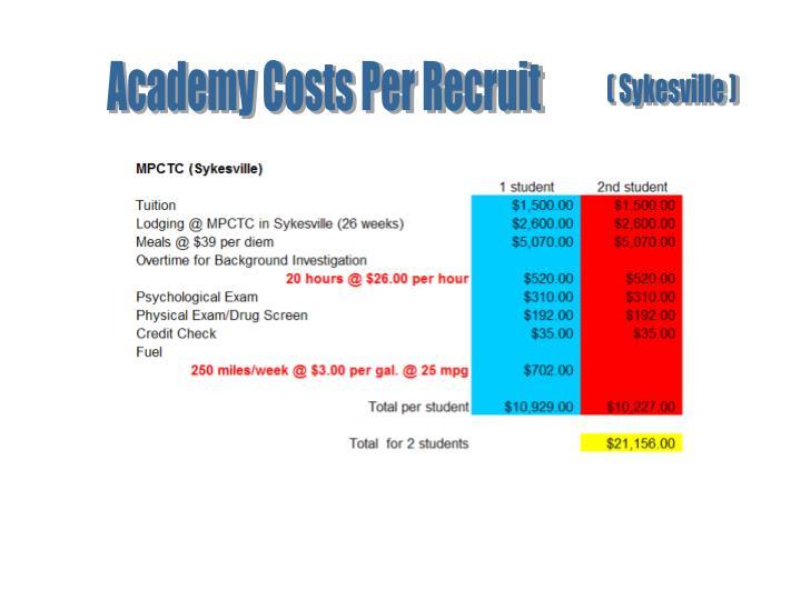Academy Costs Per Recruit
