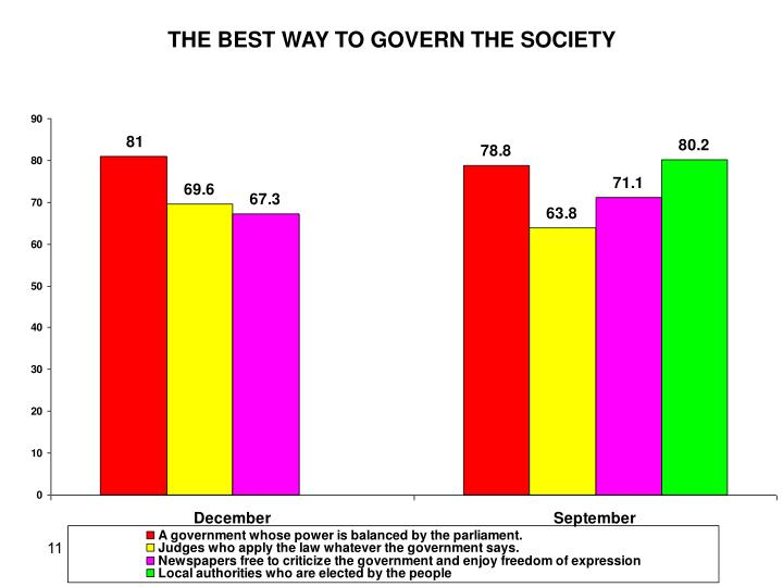 THE BEST WAY TO GOVERN THE SOCIETY