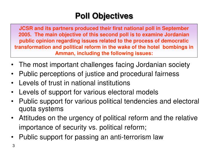 Poll Objectives