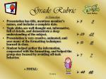 grade rubric for taryna lam