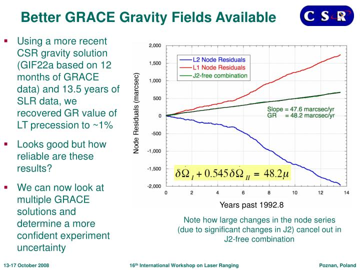 Better GRACE Gravity Fields Available