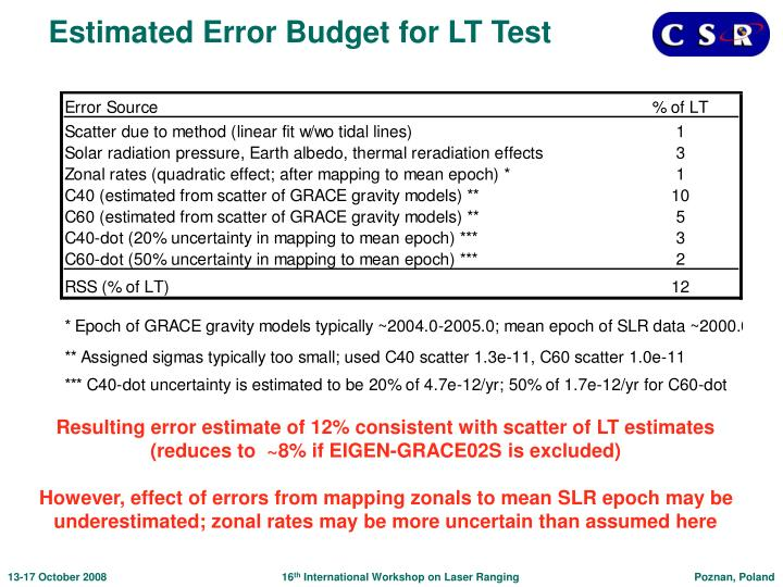 Estimated Error Budget for LT Test
