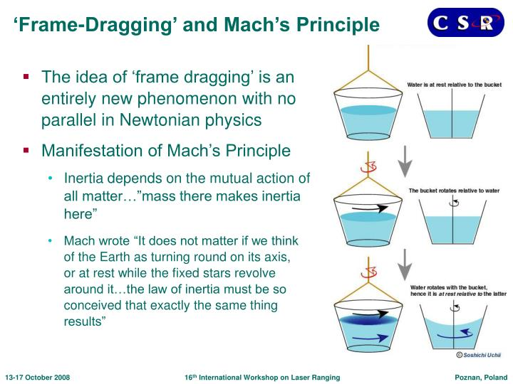 Frame dragging and mach s principle