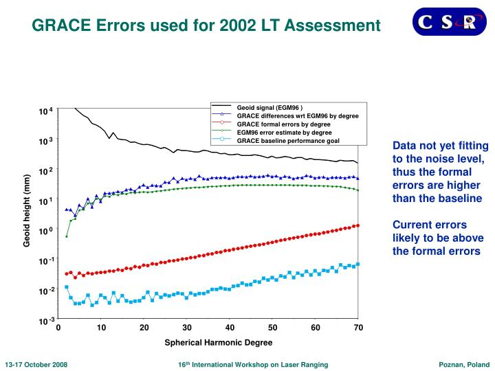 GRACE Errors used for 2002 LT Assessment