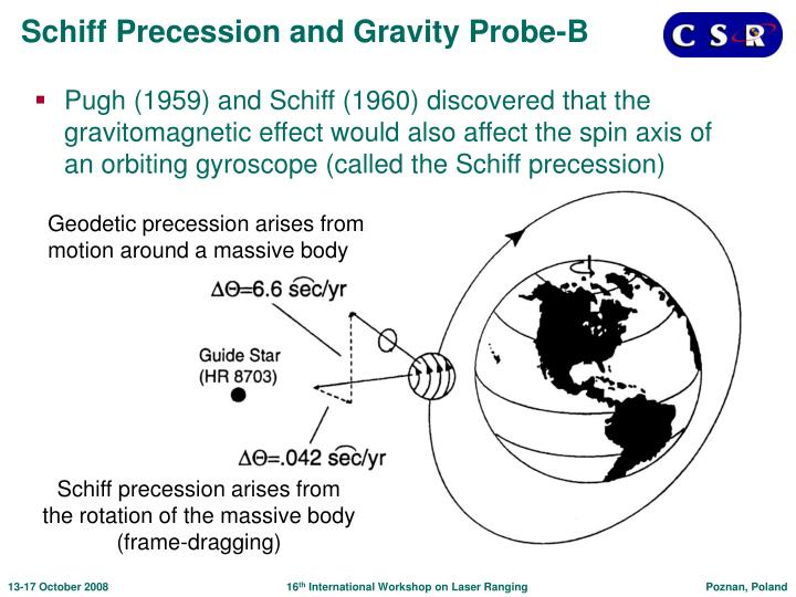 Schiff Precession and Gravity Probe-B
