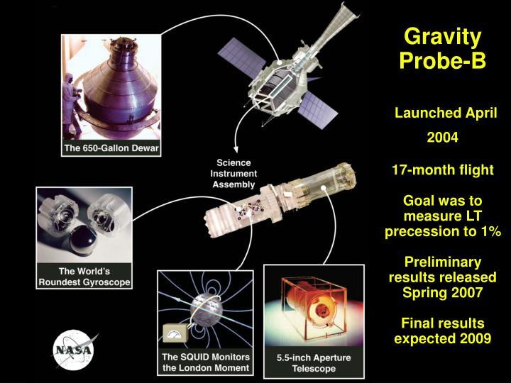 Gravity Probe-B