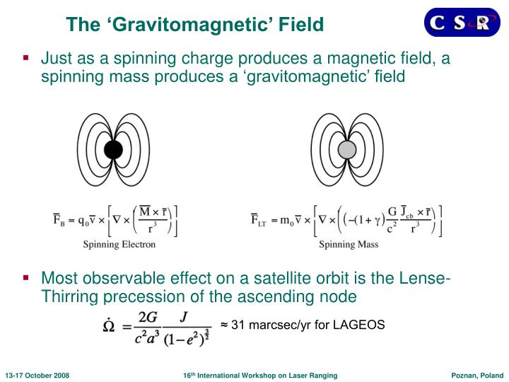 The 'Gravitomagnetic' Field
