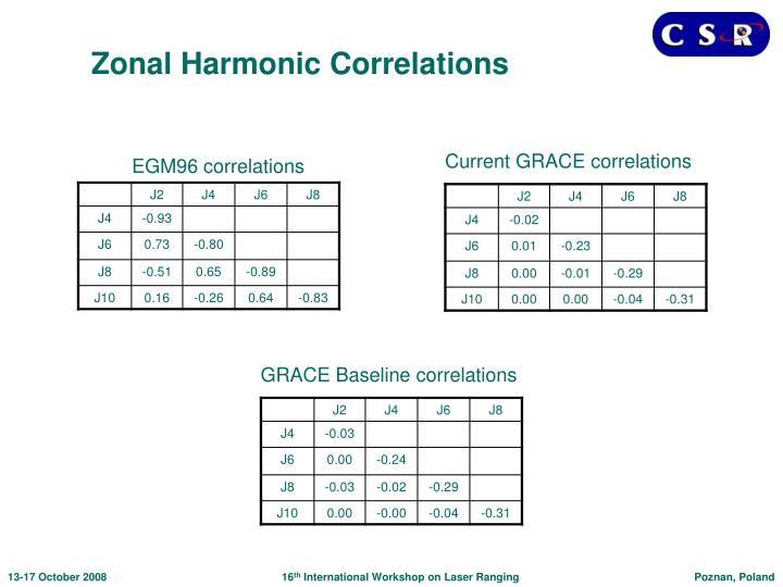 Zonal Harmonic Correlations