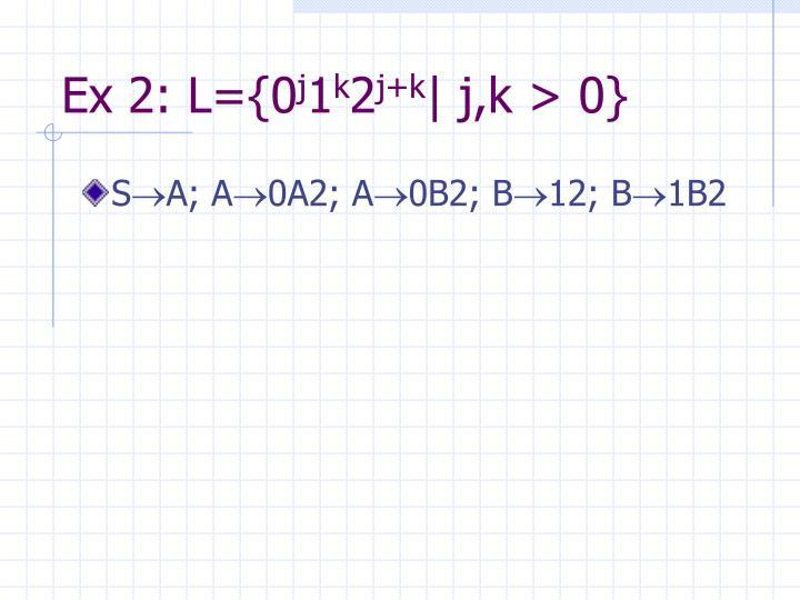 Ex 2: L={0