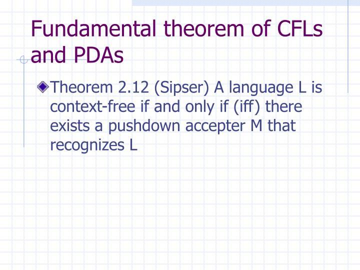 Fundamental theorem of CFLs and PDAs