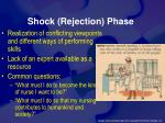 shock rejection phase