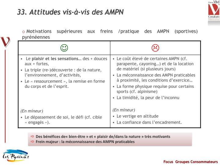 33. Attitudes vis-à-vis des AMPN