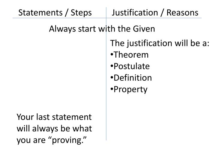 Statements / Steps