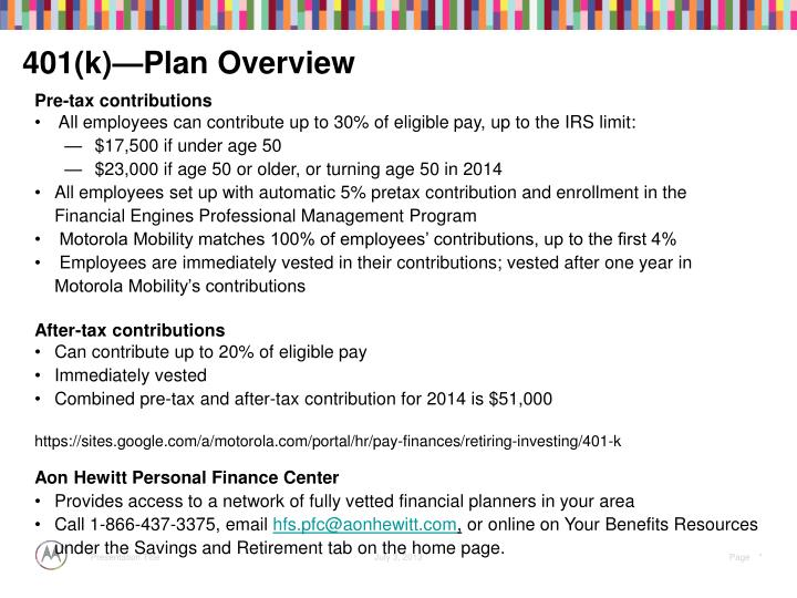 401(k)—Plan Overview