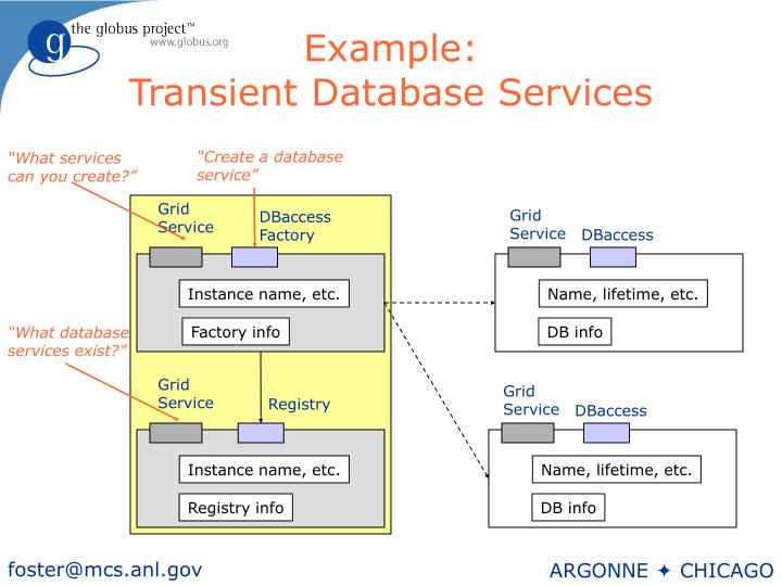 """Create a database service"""