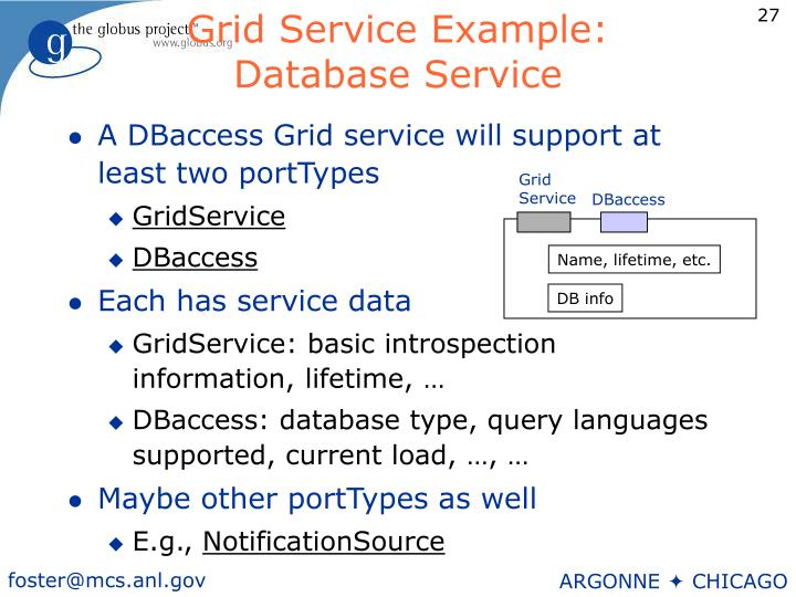 Grid Service Example: