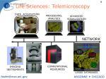 life sciences telemicroscopy