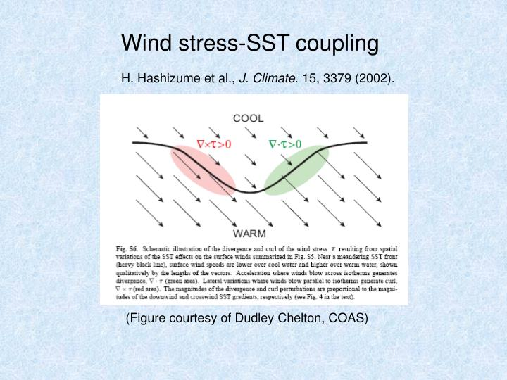 Wind stress-SST coupling