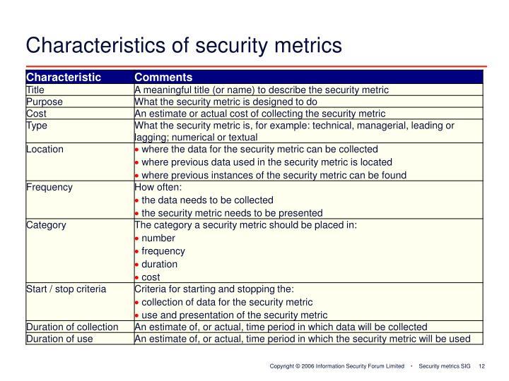 Characteristics of security metrics