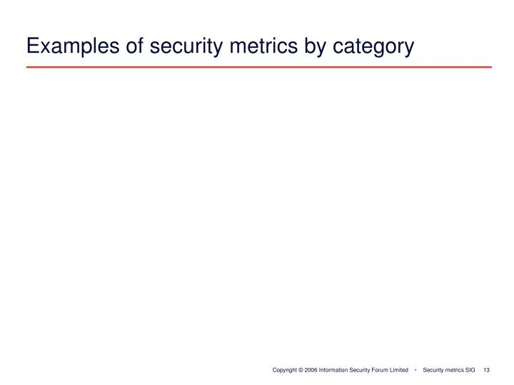 Examples of security metrics by category