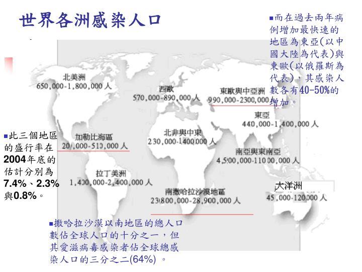 世界各洲感染人口