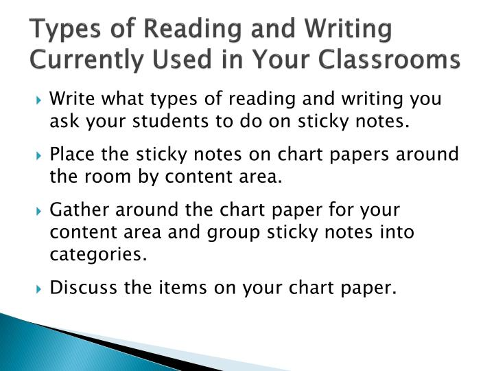Types of Reading and Writing Currently Used in Your Classrooms