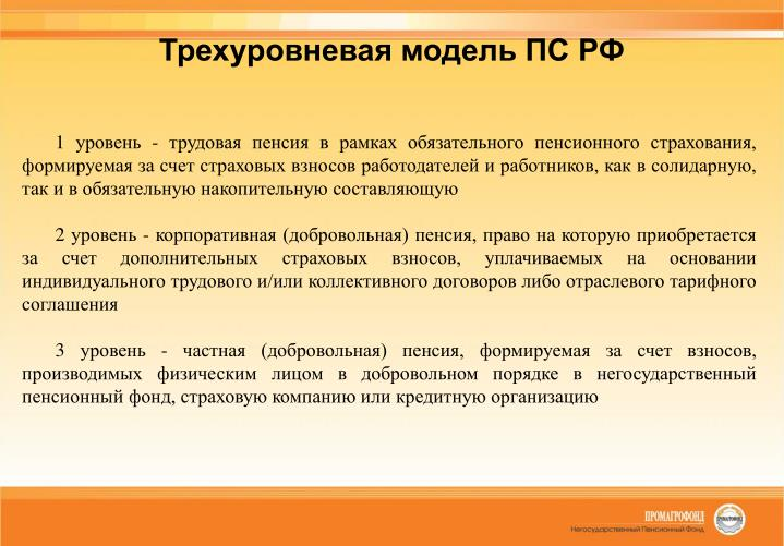 Трехуровневая модель ПС РФ