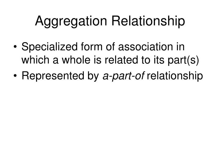 Aggregation Relationship