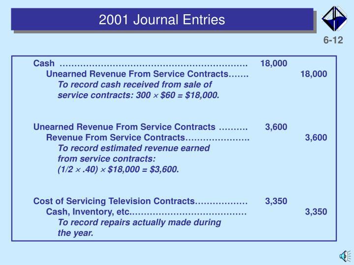2001 Journal Entries