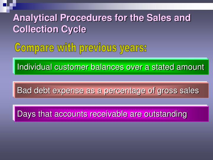 Analytical Procedures for the Sales and Collection Cycle