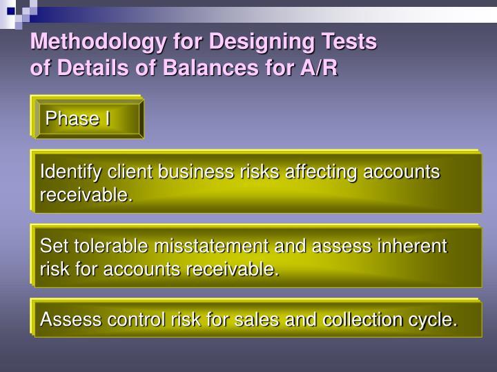Methodology for Designing Tests
