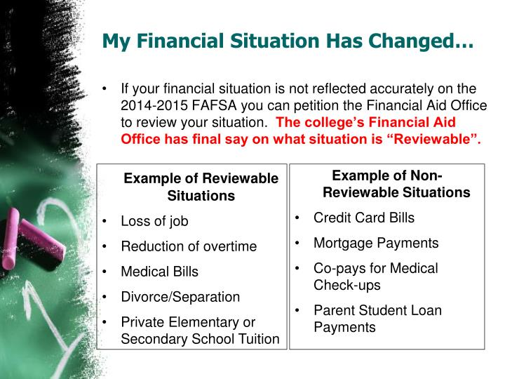 My Financial Situation Has Changed…