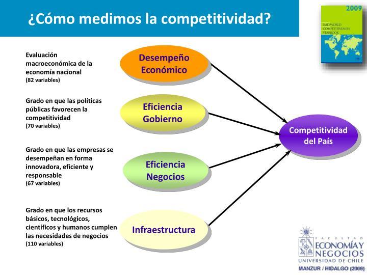 ¿Cómo medimos la competitividad?