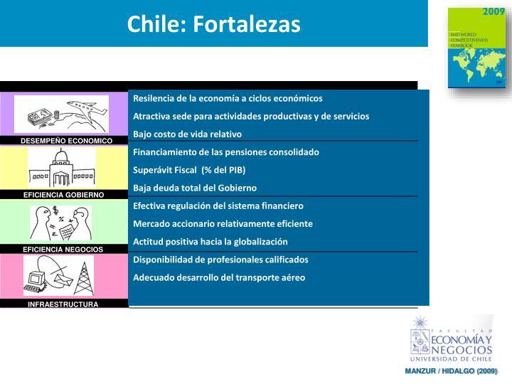 Chile: Fortalezas