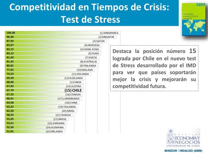 Competitividad en Tiempos de Crisis: