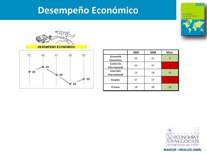 Desempeño Económico