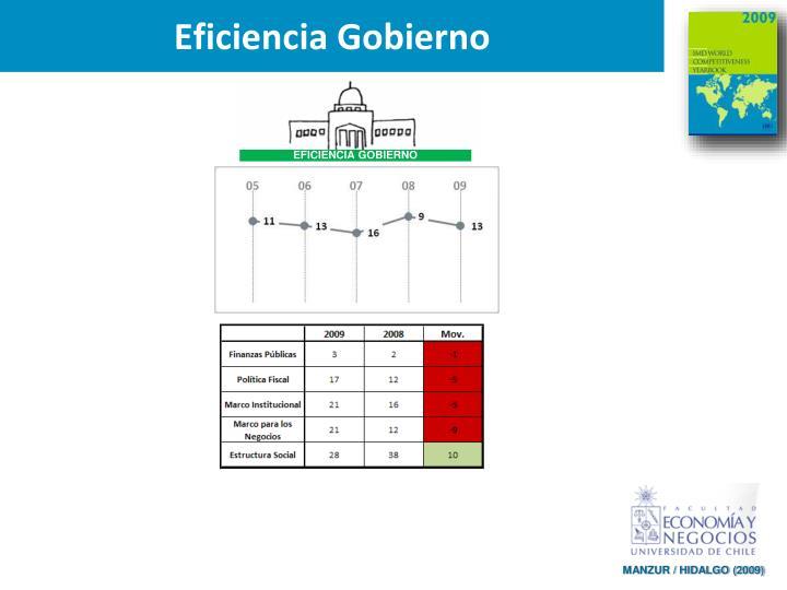Eficiencia Gobierno