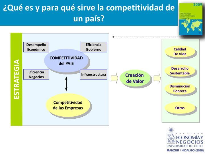 ¿Qué es y para qué sirve la competitividad de un país?