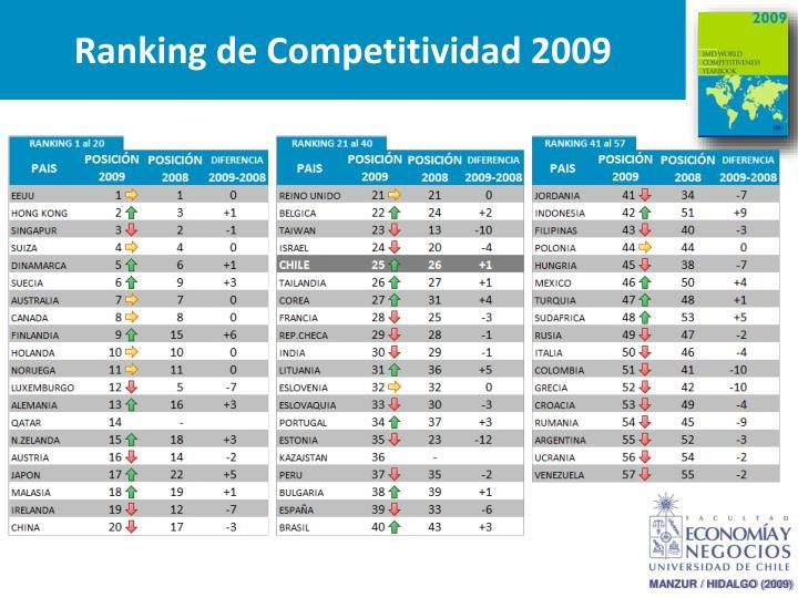 Ranking de Competitividad 2009