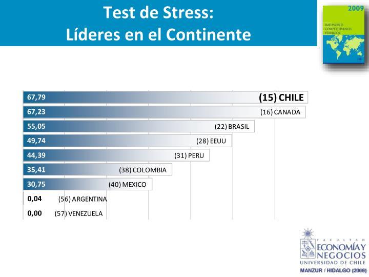 Test de Stress: