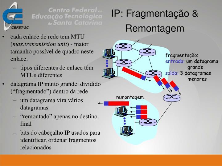 cada enlace de rede tem MTU (