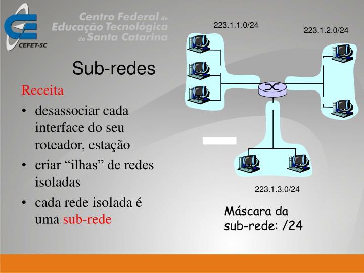 Sub-redes