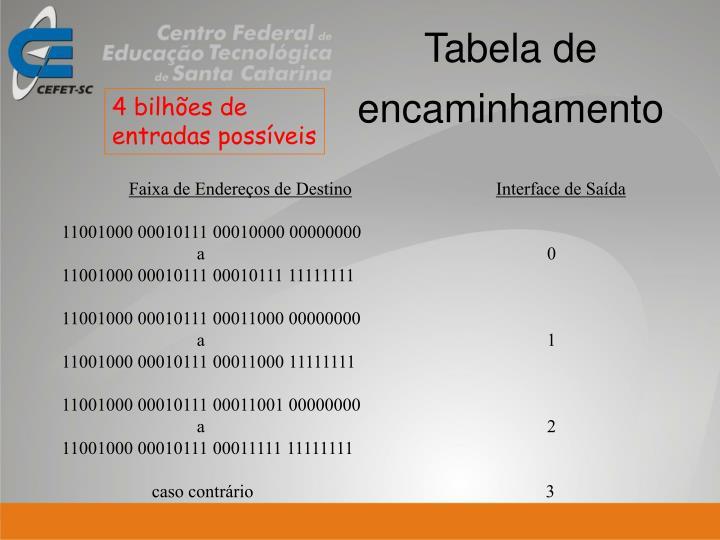 Tabela de
