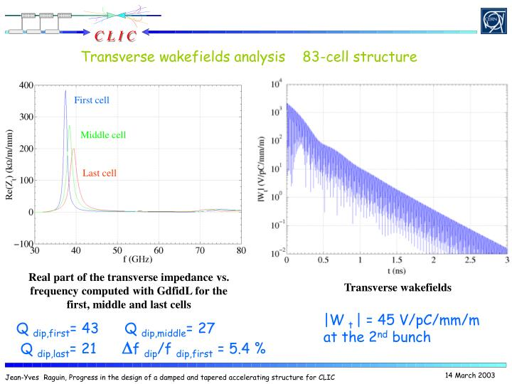 Transverse wakefields analysis    83-cell structure