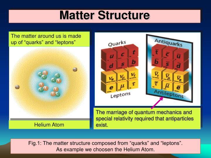 Matter Structure