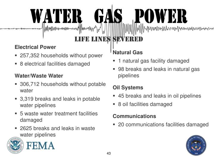 water   gas   power