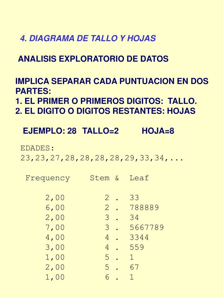 4. DIAGRAMA DE TALLO Y HOJAS