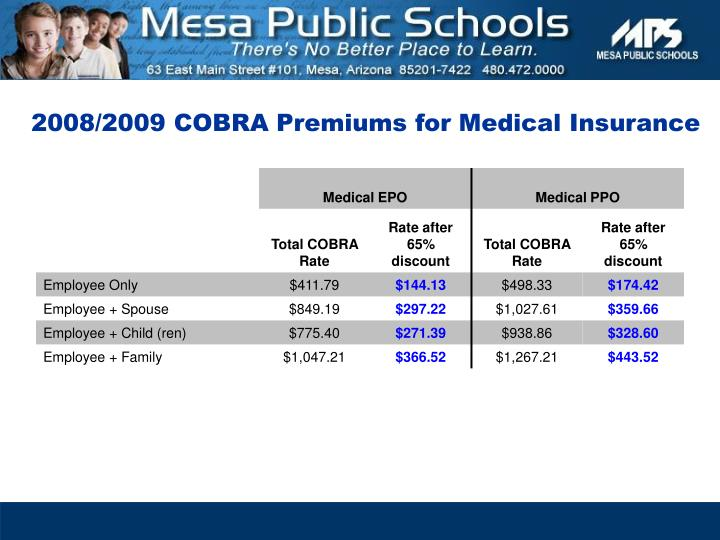 2008/2009 COBRA Premiums for Medical Insurance