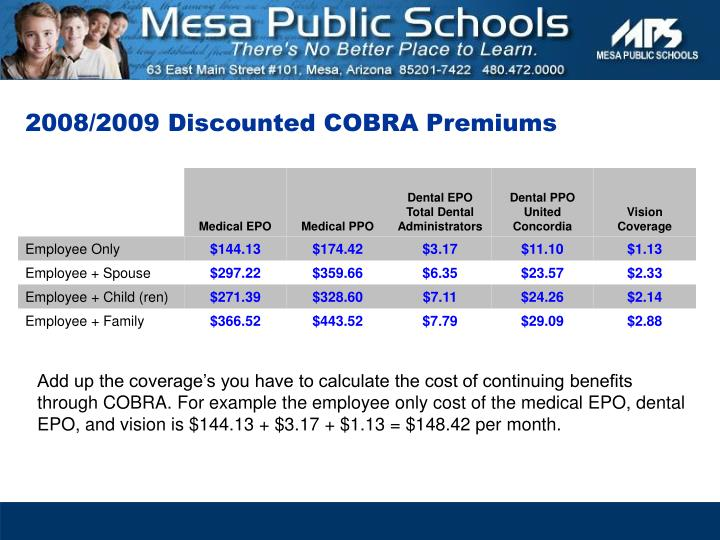 2008/2009 Discounted COBRA Premiums