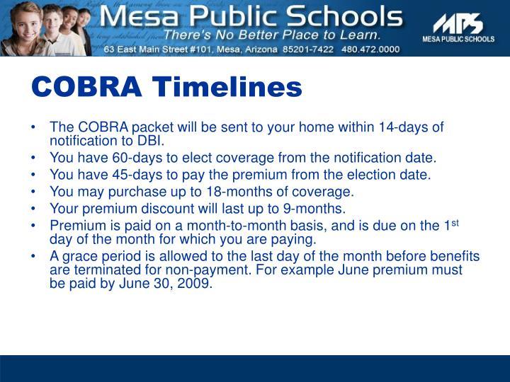 COBRA Timelines